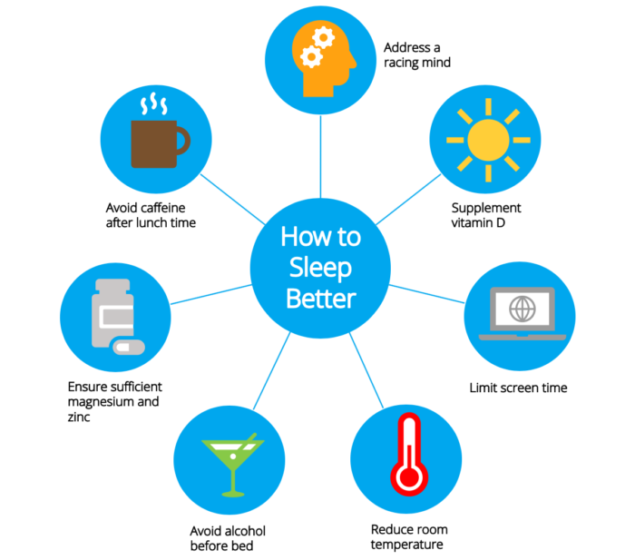 Seven simple ways to improve your sleep