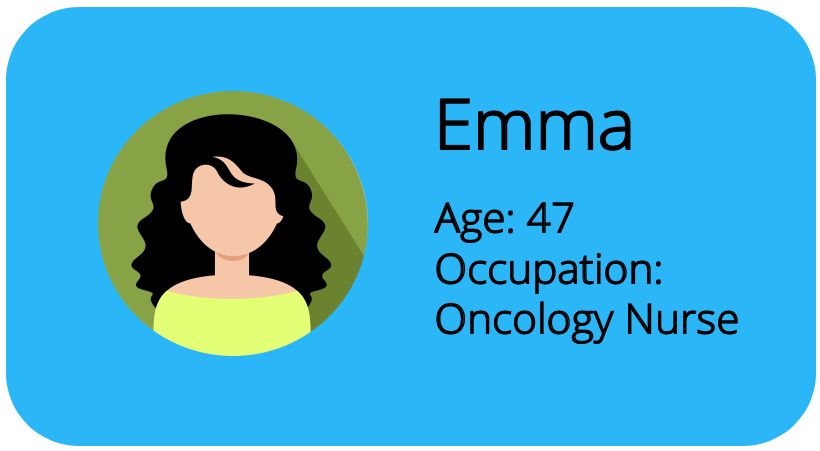 Profile card for Emma, with age, name, and occupation on it.