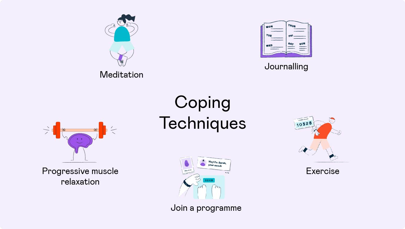 Coping techniques infographic