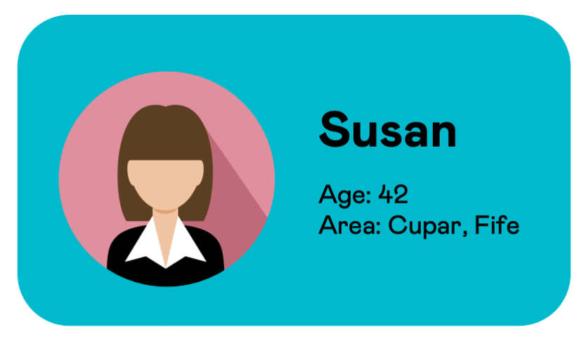 Info card for Susan, a Second Nature user from Cupar