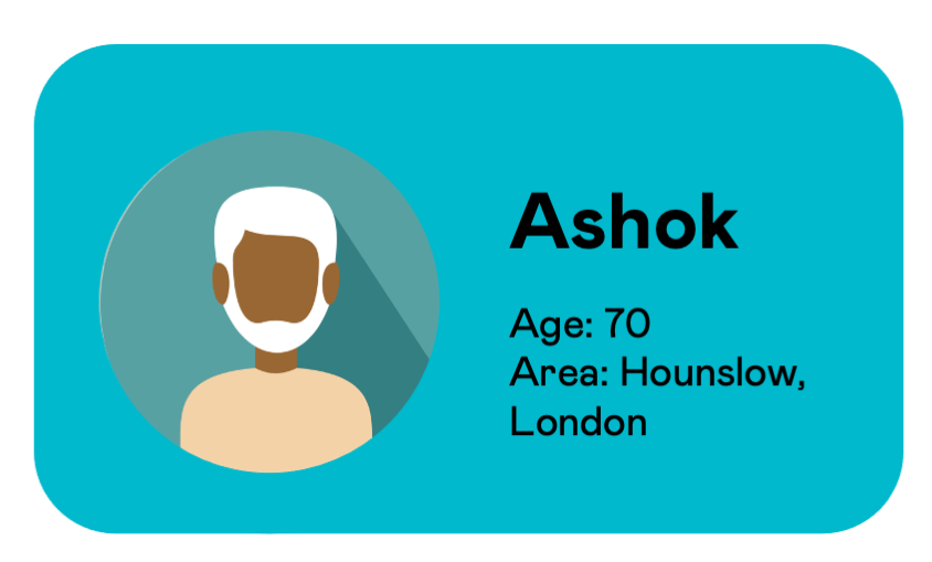 User information card for Ashok, aged 70, from Hounslow