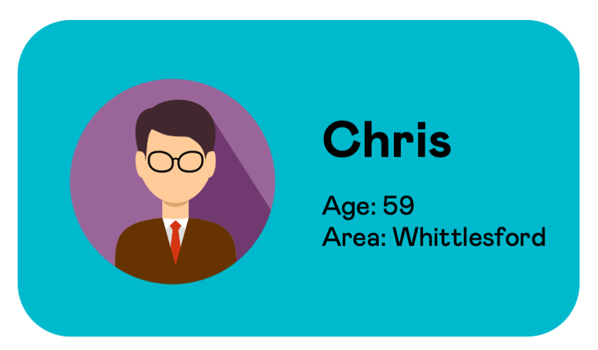 A user information card for Chris, aged 59, from Whittlesford