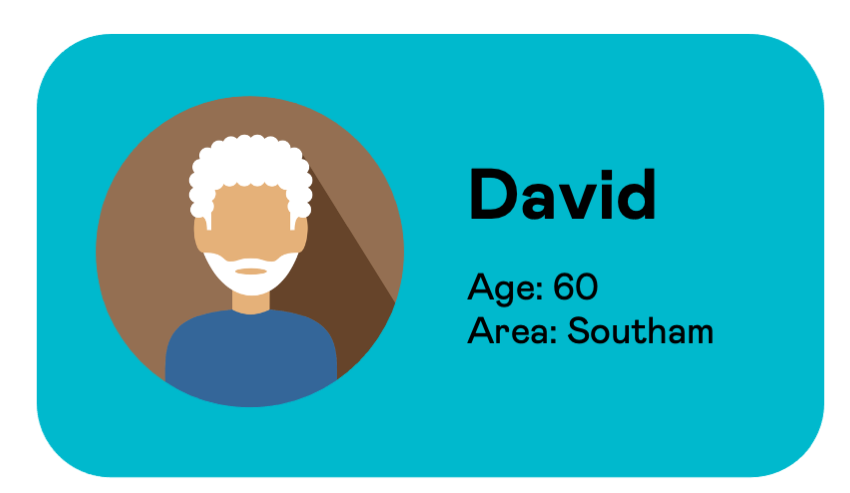 User information card for David, aged 60, from Southam
