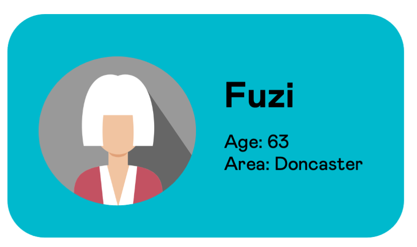 User information card for Fuzi, aged 63, from Doncaster