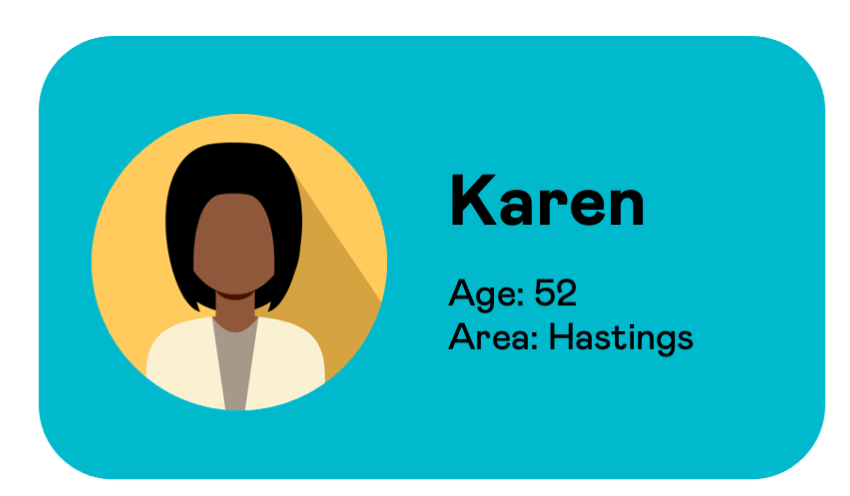 User information card for Karen, aged 52, from Hastings
