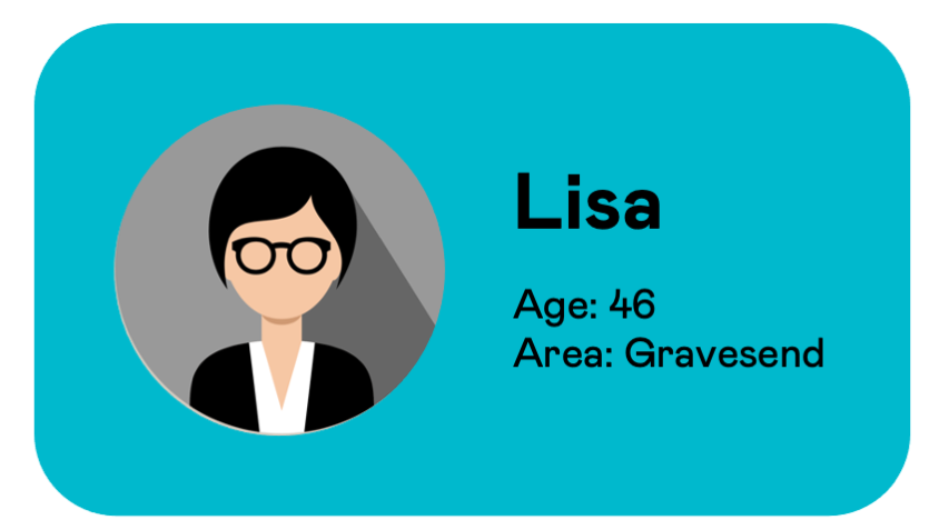 User information card for Lisa, aged 46, from Gravesend, Kent