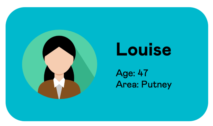 A user information card for Louise, aged 47, from Putney