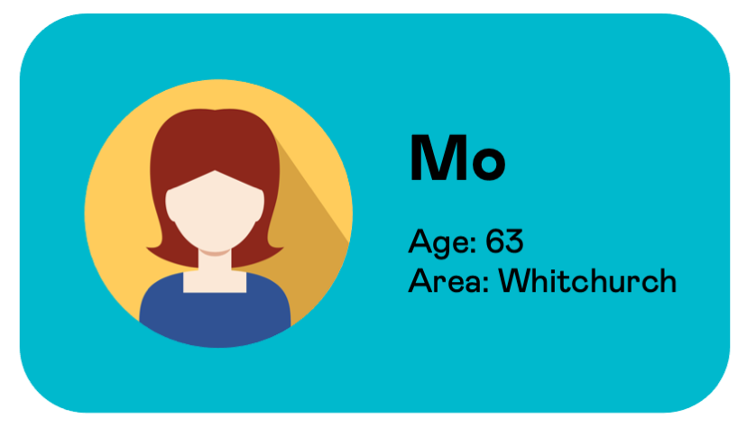 User information card for Mo, aged 63, from Whitchurch