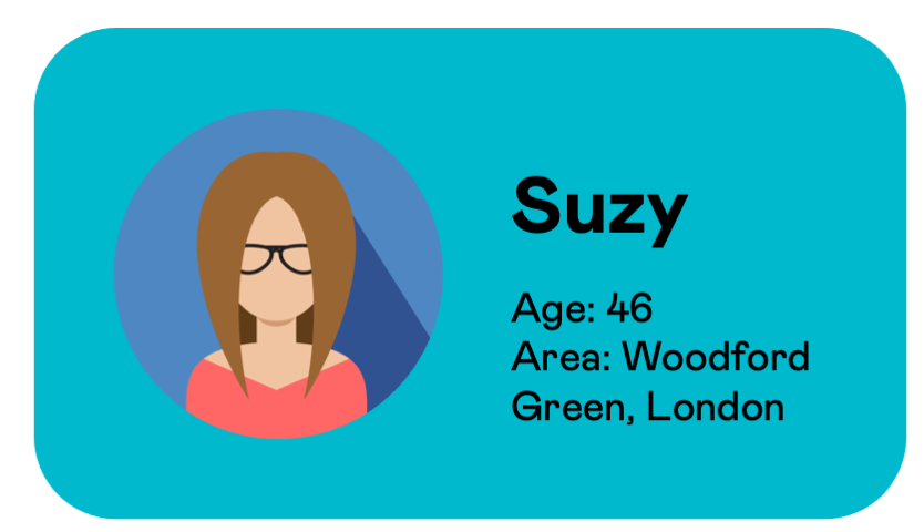 User information card for Suzy, aged 53, from Woodford Green