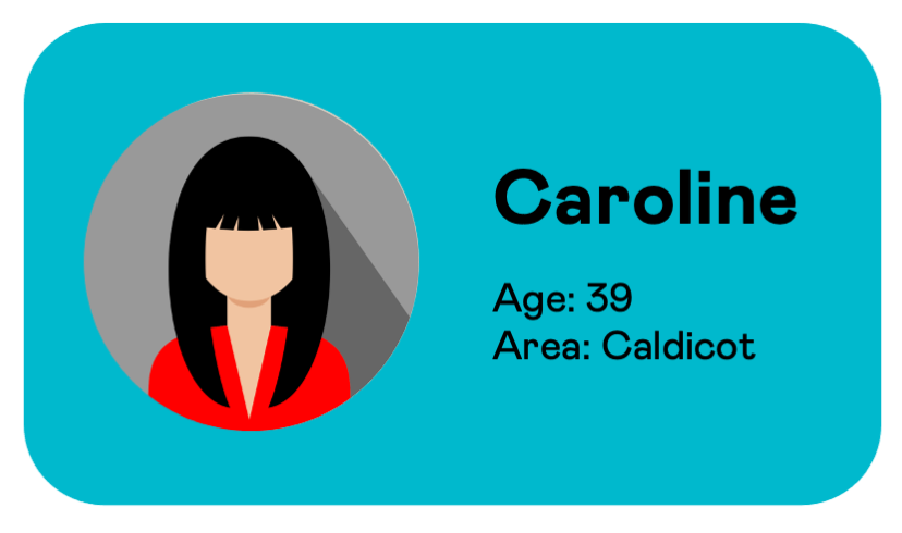 A user information card for Caroline, aged 39, from Caldicot