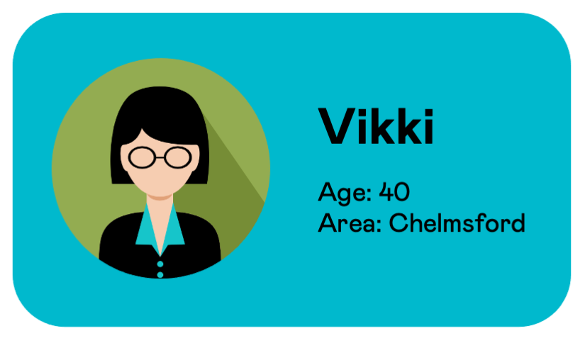 A user information card for Vikki, aged 40, from Chelmsford
